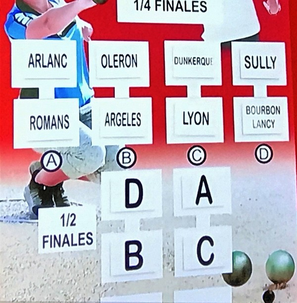 Le tirage de la Coupe de France 2019 au Vendéspace